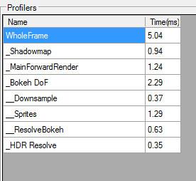 C#/ NET graphics framework | Bart Wronski