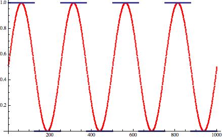 sine_quantize.png