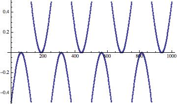 sine_quantize_error.png