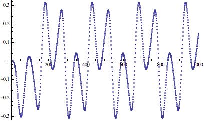 sine_quantize_error_lowpass.png
