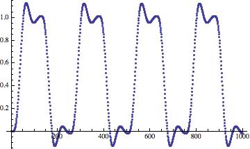 sine_quantize_lowpass.png