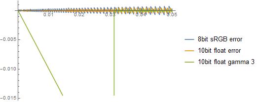 10bitgamma_zoom_error.png