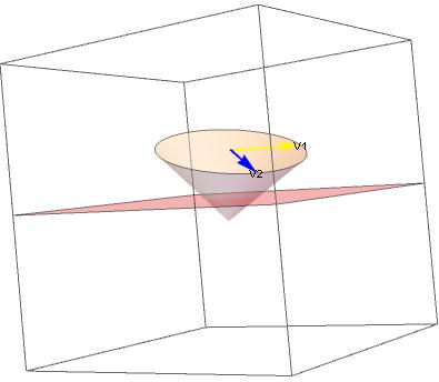 3d_cone_vs_plane_corner.png