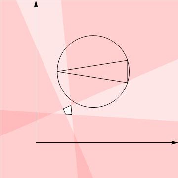 cone_collision_sphere_frustum_fail.png