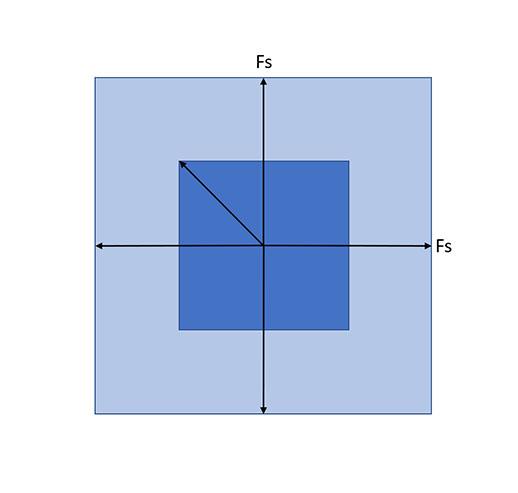 four x aa grid.jpg