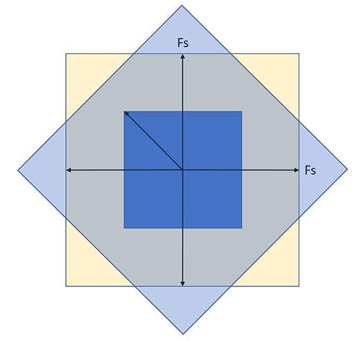 four x aa rotated.jpg